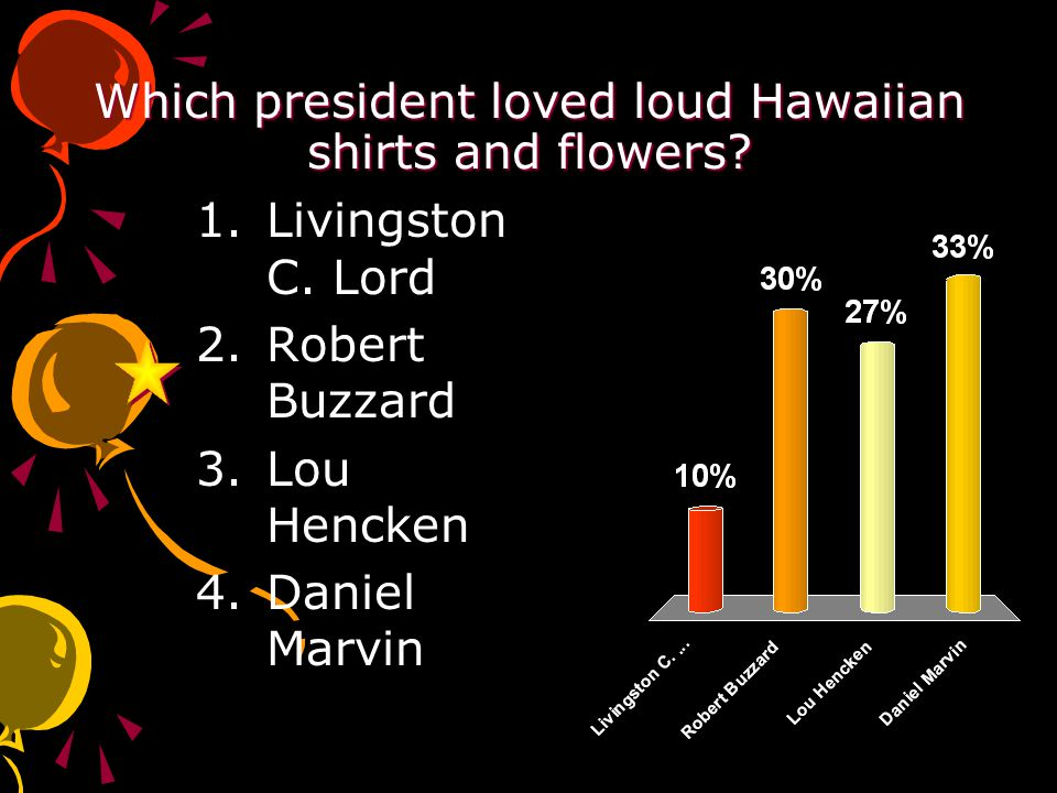 Which president loved loud Hawaiian shirts and flowers.