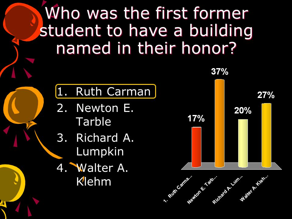Who was the first former student to have a building named in their honor.