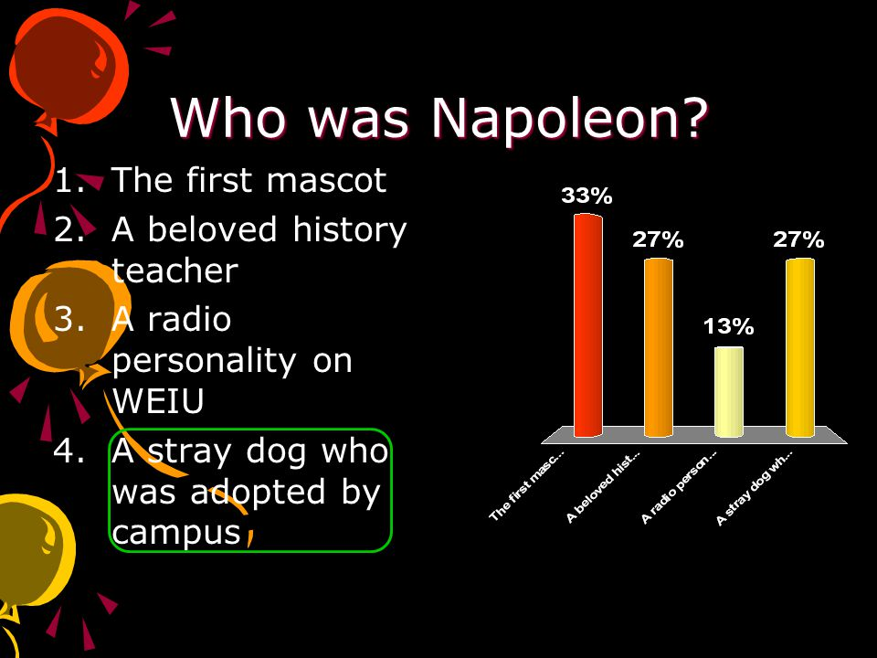 Who was Napoleon.