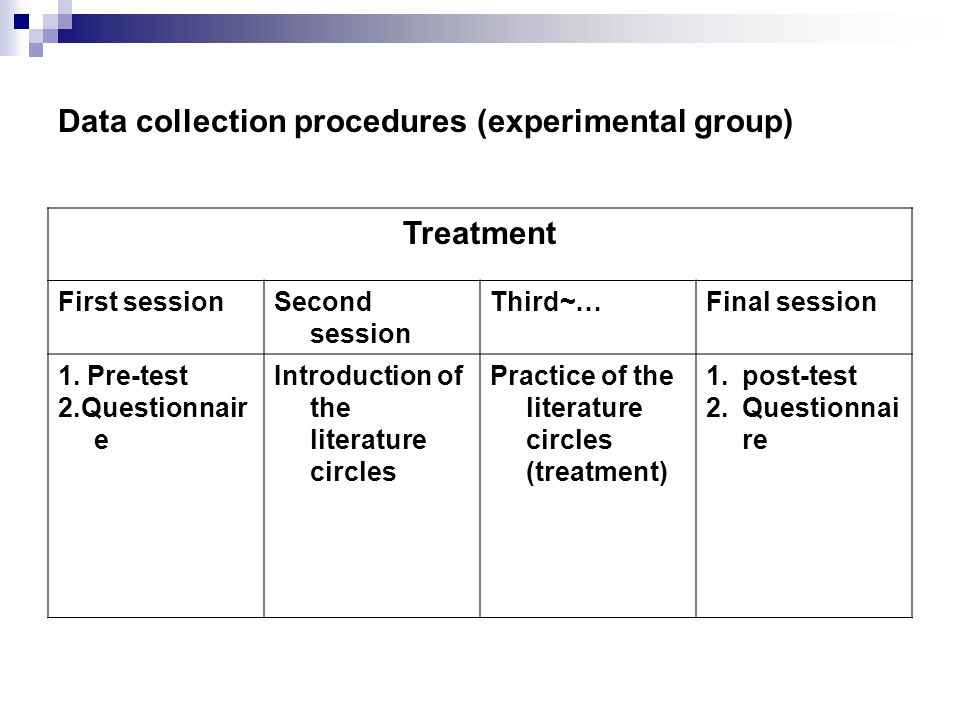 Data collection procedures (experimental group) Treatment First sessionSecond session Third~…Final session 1.