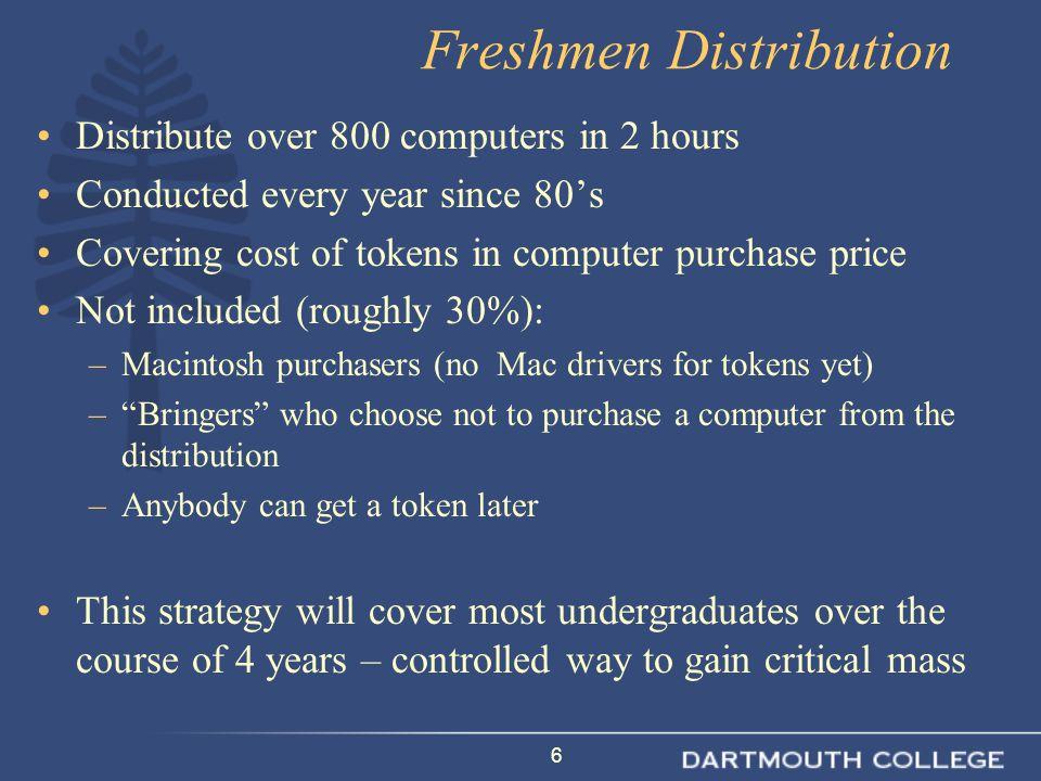 7 Freshmen Distribution Logistics Challenge: How enroll certificates on these tokens.