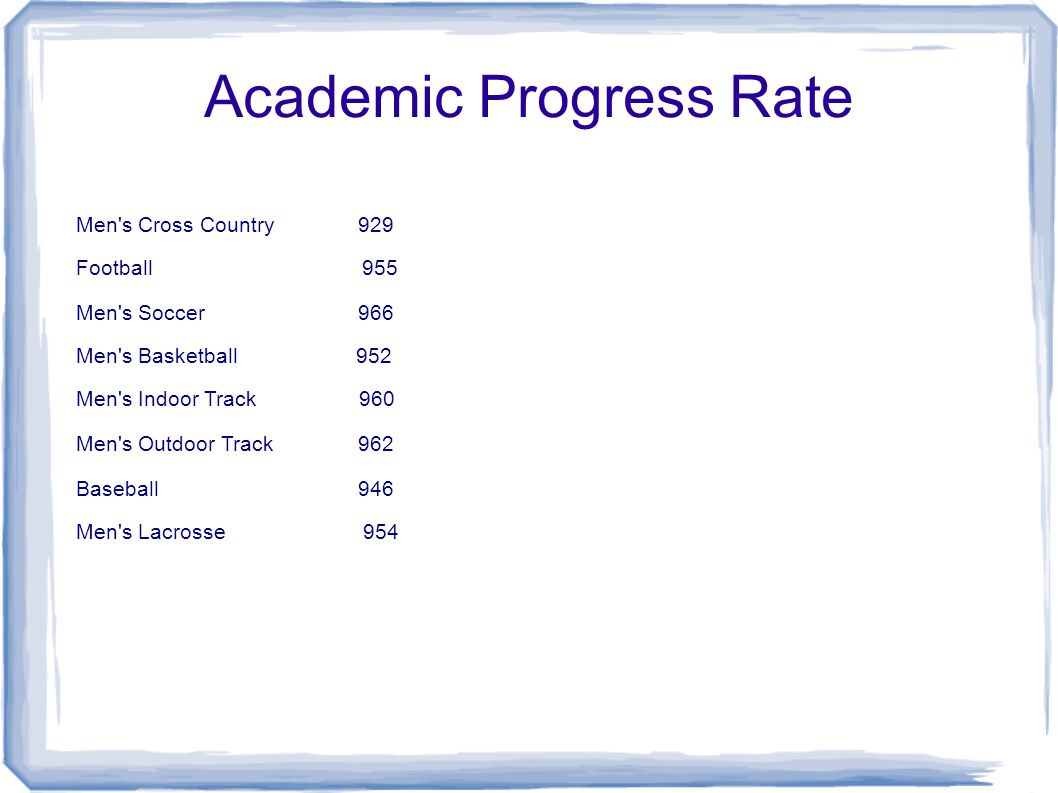 Academic Progress Rate Men s Cross Country 929 Football 955 Men s Soccer 966 Men s Basketball 952 Men s Indoor Track 960 Men s Outdoor Track 962 Baseball 946 Men s Lacrosse 954