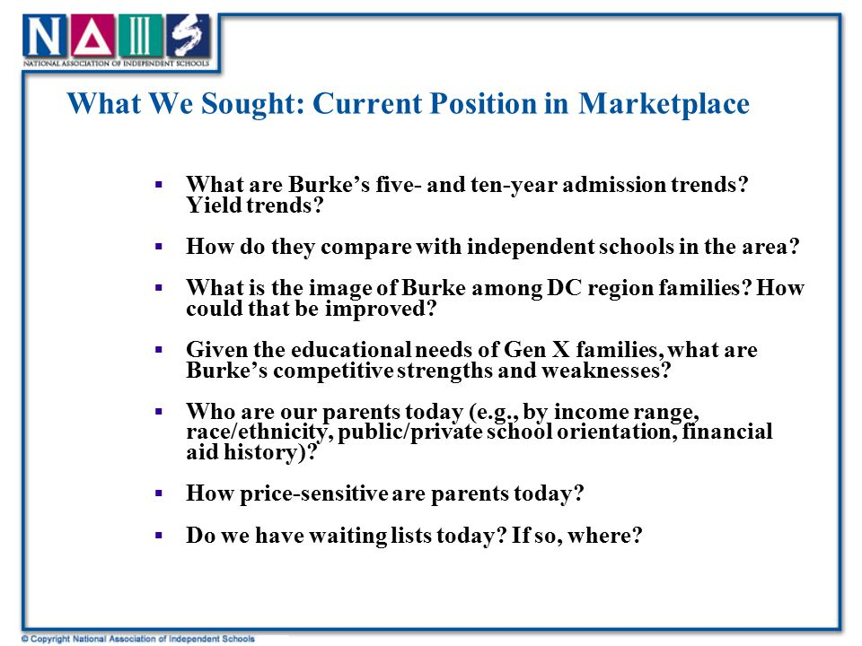 What We Sought: Current Position in Marketplace  What are Burke's five- and ten-year admission trends.