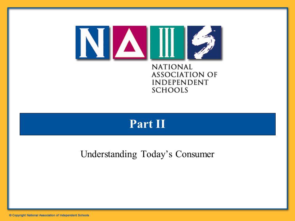 Part II Understanding Today's Consumer