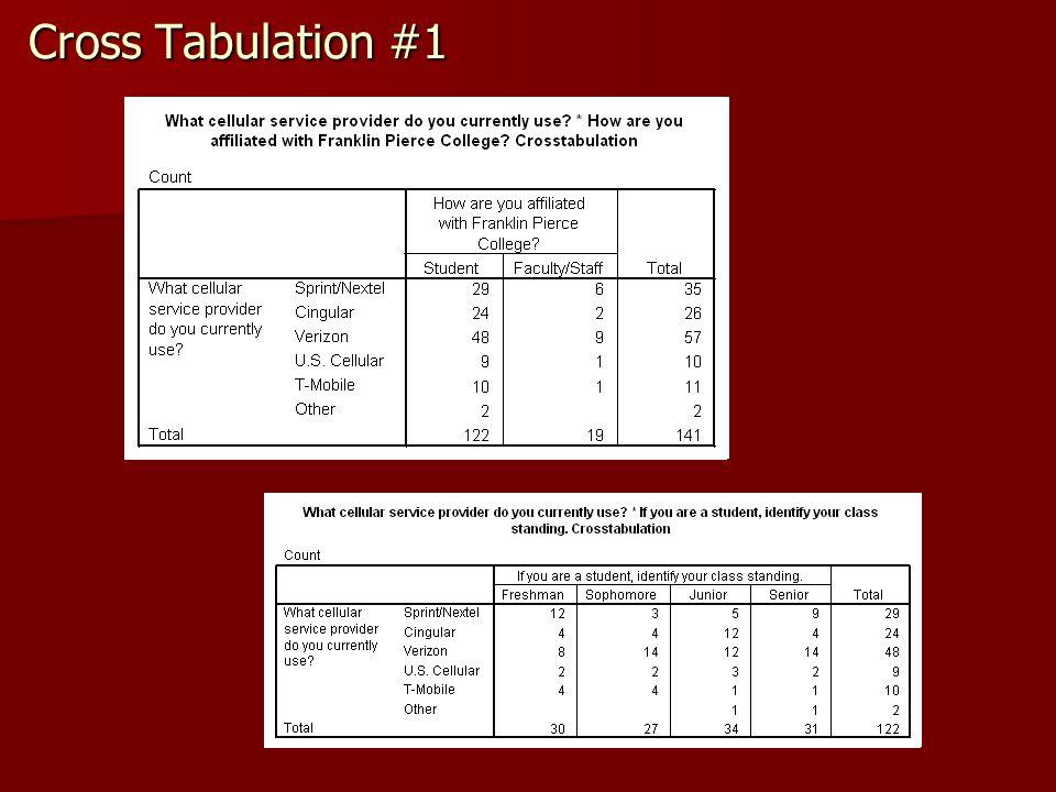 Cross Tabulation #1
