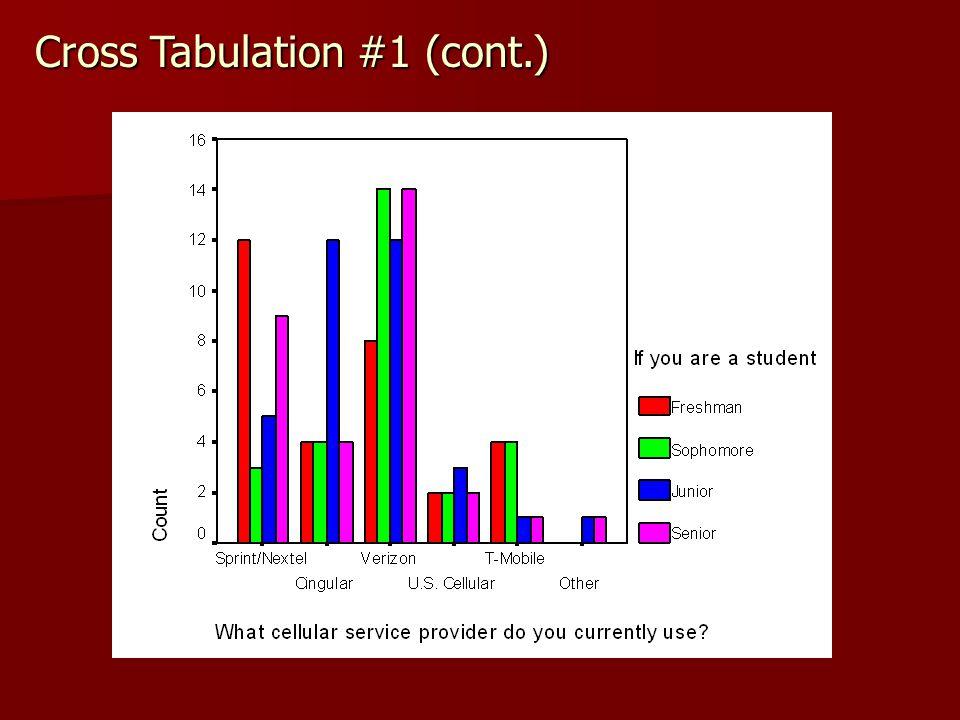Cross Tabulation #1 (cont.)