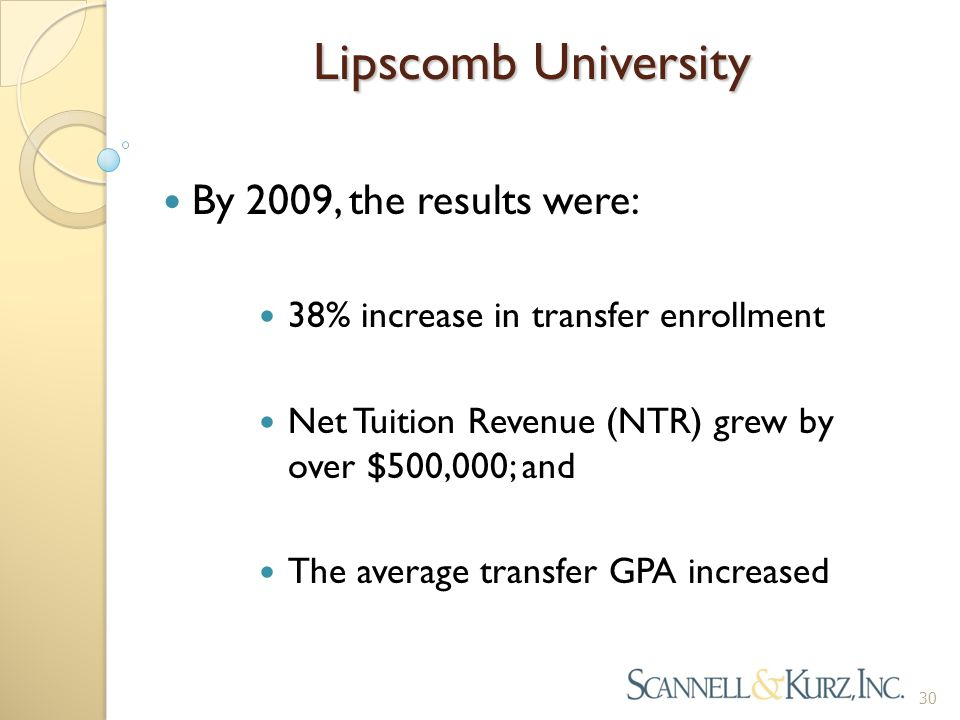 Lipscomb University 30 By 2009, the results were: 38% increase in transfer enrollment Net Tuition Revenue (NTR) grew by over $500,000; and The average