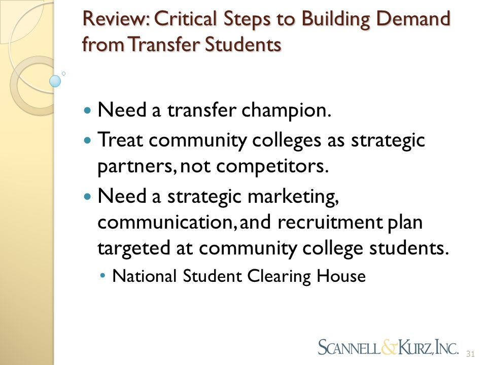 Review: Critical Steps to Building Demand from Transfer Students Need a transfer champion.