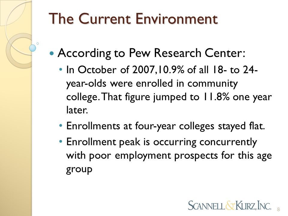 The Current Environment According to Pew Research Center: In October of 2007,10.9% of all 18- to 24- year-olds were enrolled in community college. Tha