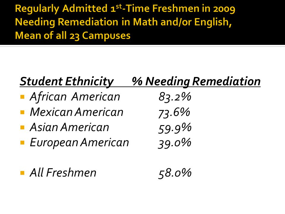 Student Ethnicity % Needing Remediation  African American83.2%  Mexican American73.6%  Asian American59.9%  European American39.0%  All Freshmen58.0%