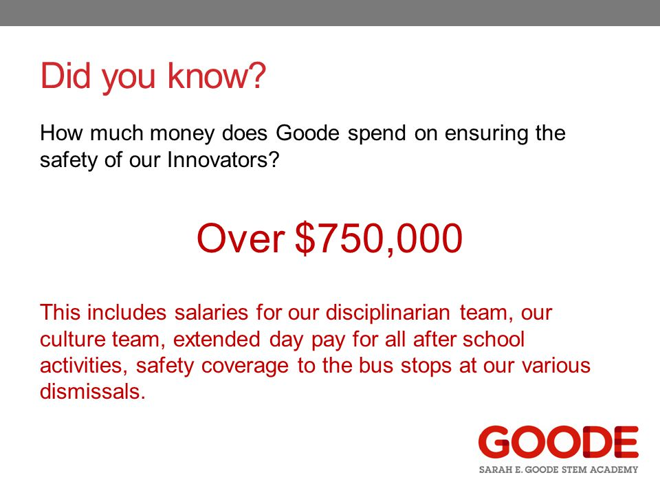 Did you know. How much money does Goode spend on ensuring the safety of our Innovators.