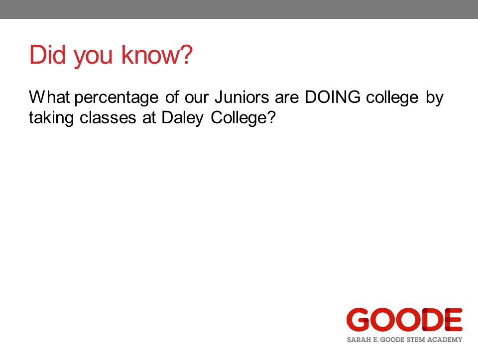 Did you know? What percentage of our Juniors are DOING college by taking classes at Daley College?