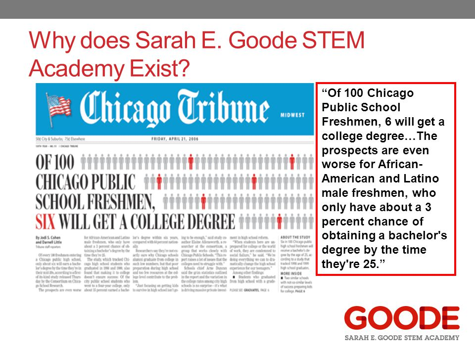 """Why does Sarah E. Goode STEM Academy Exist? """"Of 100 Chicago Public School Freshmen, 6 will get a college degree…The prospects are even worse for Afric"""
