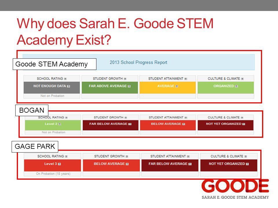 Why does Sarah E. Goode STEM Academy Exist? Goode STEM Academy BOGAN GAGE PARK