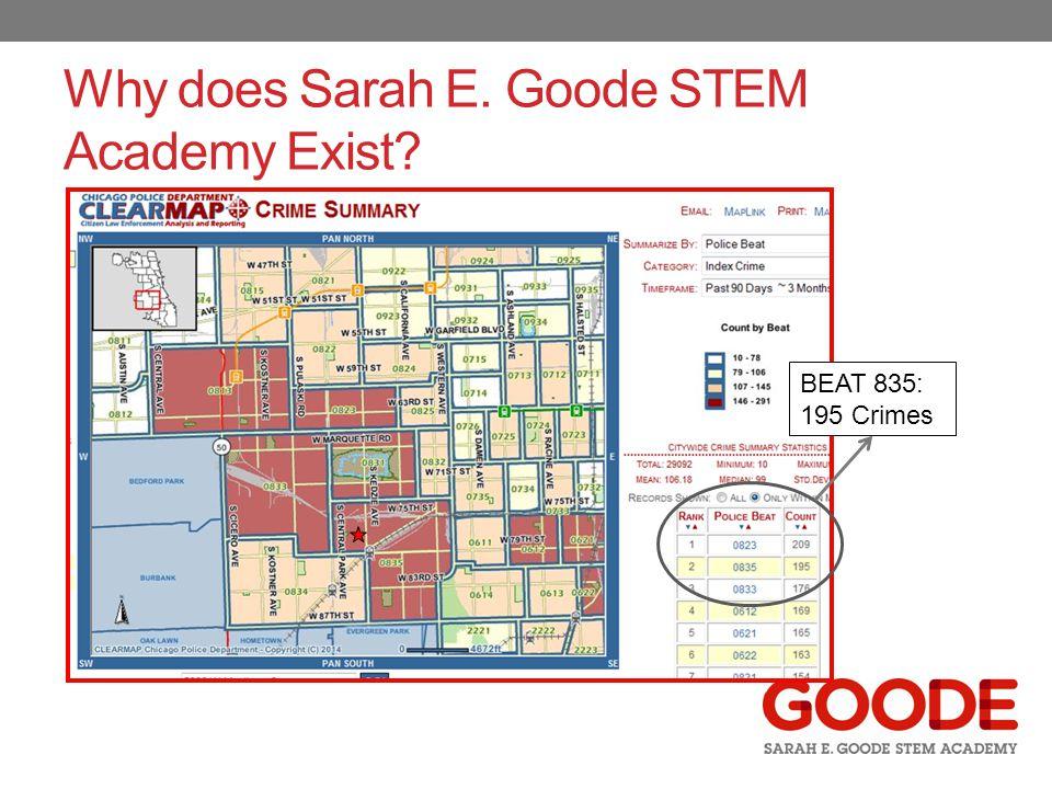 Why does Sarah E. Goode STEM Academy Exist? BEAT 835: 195 Crimes