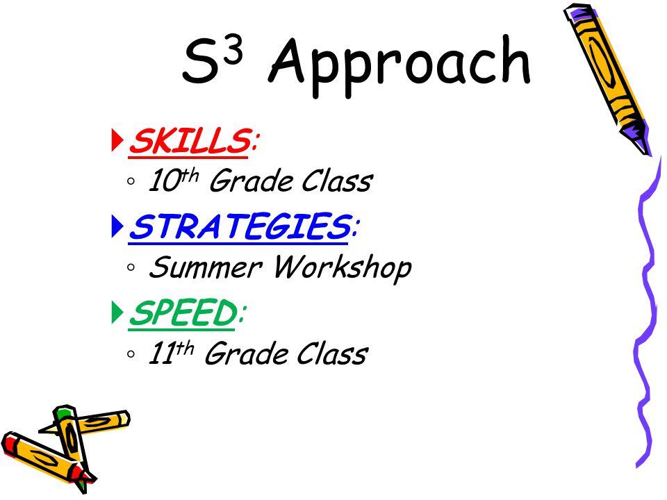  SKILLS: ◦ 10 th Grade Class  STRATEGIES: ◦ Summer Workshop  SPEED: ◦ 11 th Grade Class S 3 Approach
