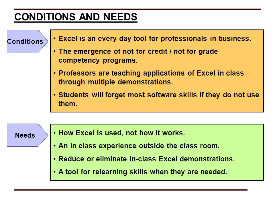 Excel is an every day tool for professionals in business. The emergence of not for credit / not for grade competency programs. Professors are teaching