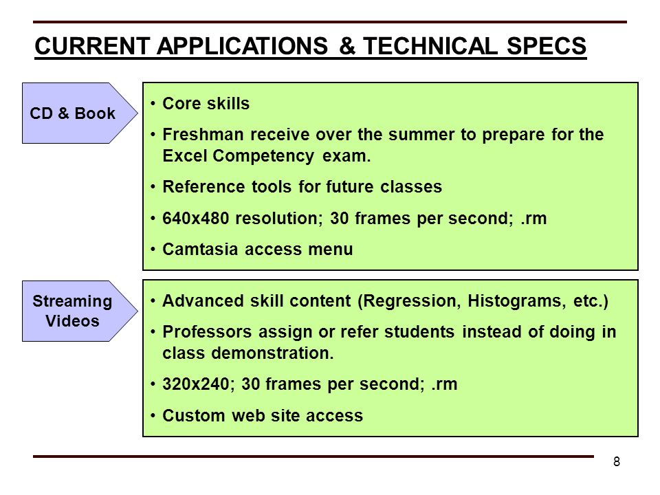 8 CURRENT APPLICATIONS & TECHNICAL SPECS CD & Book Streaming Videos Core skills Freshman receive over the summer to prepare for the Excel Competency e