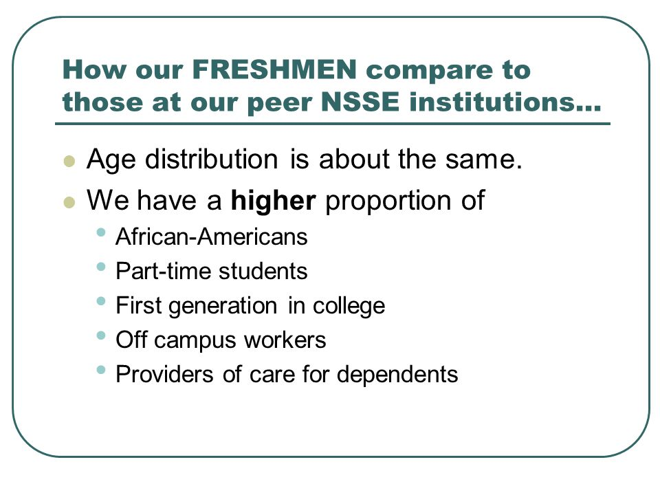 How our FRESHMEN compare to those at our peer NSSE institutions… Age distribution is about the same.