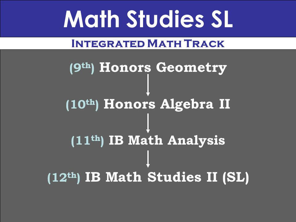 Math Studies SL (9 th ) Honors Geometry (10 th ) Honors Algebra II (11 th ) IB Math Analysis (12 th ) IB Math Studies II (SL) Integrated Math Track