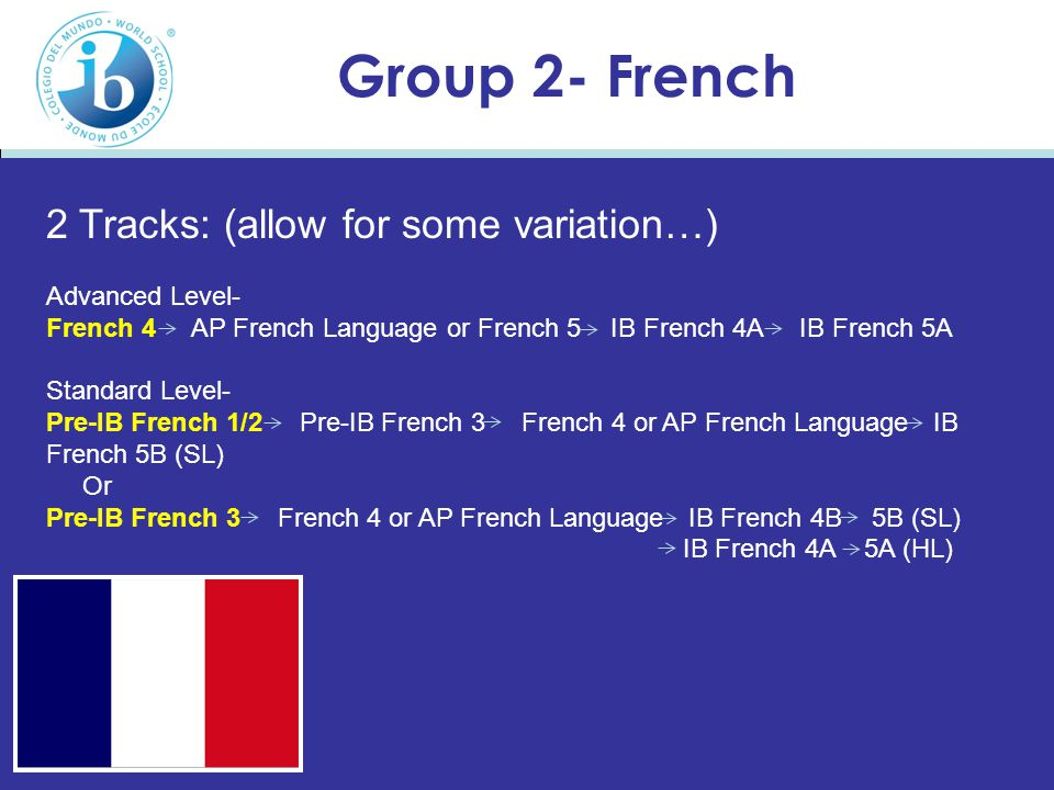 Group 2- French 2 Tracks: (allow for some variation…) Advanced Level- French 4 AP French Language or French 5 IB French 4A IB French 5A Standard Level- Pre-IB French 1/2 Pre-IB French 3 French 4 or AP French Language IB French 5B (SL) Or Pre-IB French 3 French 4 or AP French Language IB French 4B 5B (SL) IB French 4A 5A (HL)