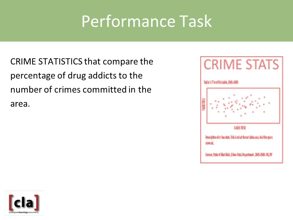 Performance Task CRIME STATISTICS that compare the percentage of drug addicts to the number of crimes committed in the area.