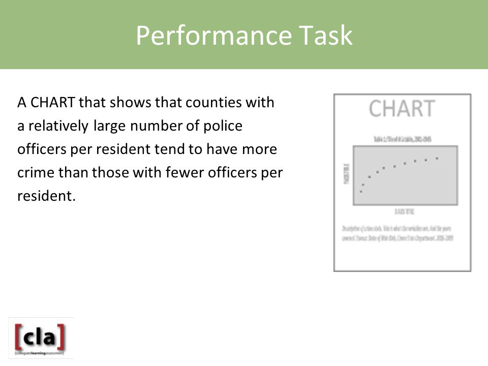 Performance Task A CHART that shows that counties with a relatively large number of police officers per resident tend to have more crime than those with fewer officers per resident.