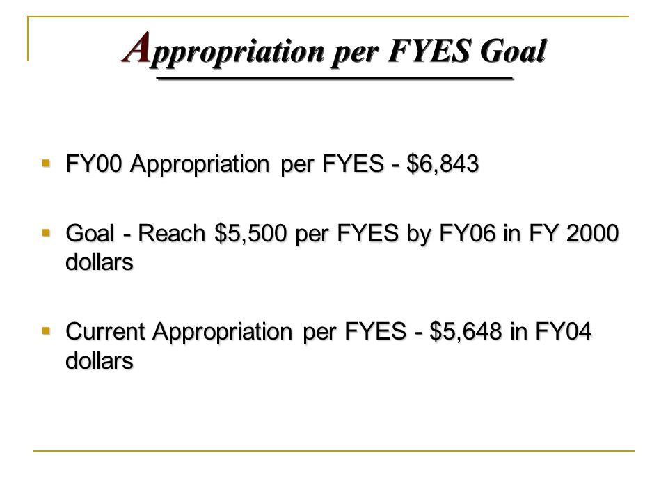 A ppropriation per FYES Goal  FY00 Appropriation per FYES - $6,843  Goal - Reach $5,500 per FYES by FY06 in FY 2000 dollars  Current Appropriation