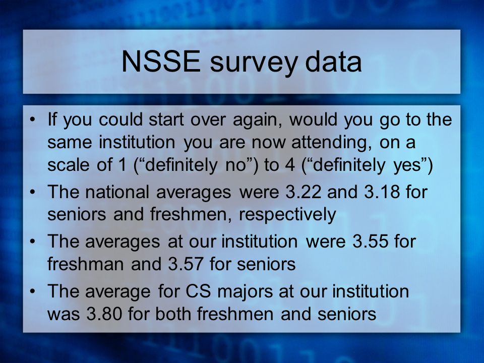 NSSE survey data If you could start over again, would you go to the same institution you are now attending, on a scale of 1 ( definitely no ) to 4 ( definitely yes ) The national averages were 3.22 and 3.18 for seniors and freshmen, respectively The averages at our institution were 3.55 for freshman and 3.57 for seniors The average for CS majors at our institution was 3.80 for both freshmen and seniors