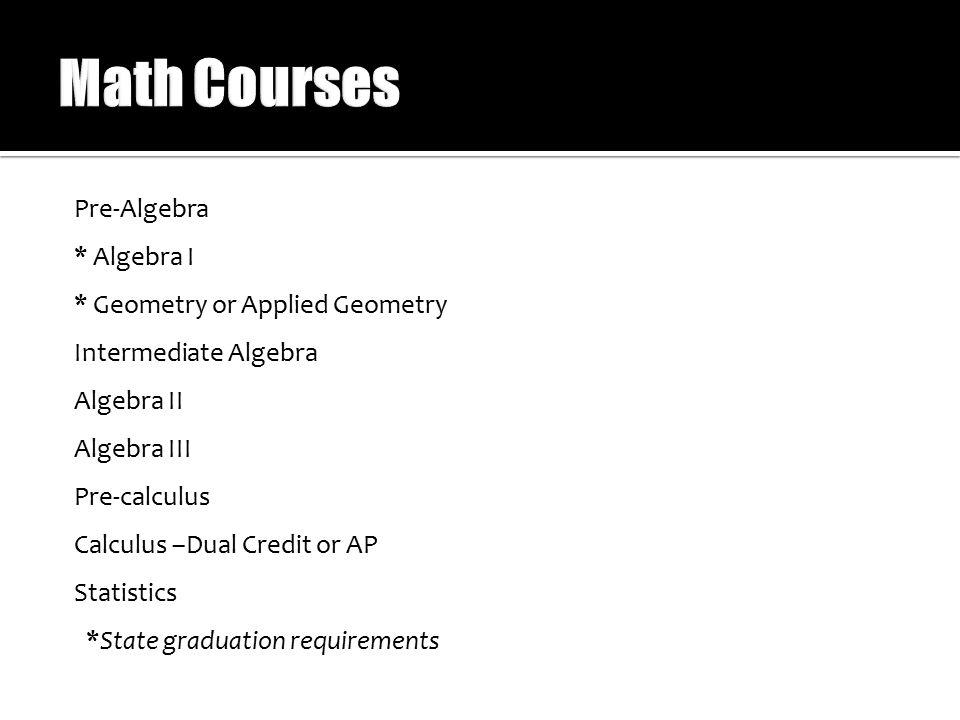 Pre-Algebra * Algebra I * Geometry or Applied Geometry Intermediate Algebra Algebra II Algebra III Pre-calculus Calculus –Dual Credit or AP Statistics *State graduation requirements