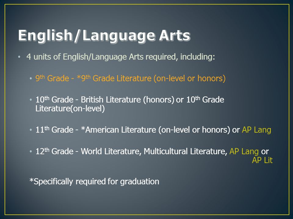4 units of English/Language Arts required, including: 9 th Grade - *9 th Grade Literature (on-level or honors) 10 th Grade - British Literature (honors) or 10 th Grade Literature(on-level) 11 th Grade - *American Literature (on-level or honors) or AP Lang 12 th Grade - World Literature, Multicultural Literature, AP Lang or AP Lit *Specifically required for graduation