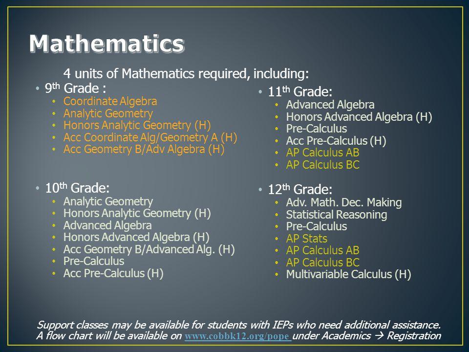 9 th Grade : Coordinate Algebra Analytic Geometry Honors Analytic Geometry (H) Acc Coordinate Alg/Geometry A (H) Acc Geometry B/Adv Algebra (H) 10 th Grade: Analytic Geometry Honors Analytic Geometry (H) Advanced Algebra Honors Advanced Algebra (H) Acc Geometry B/Advanced Alg.