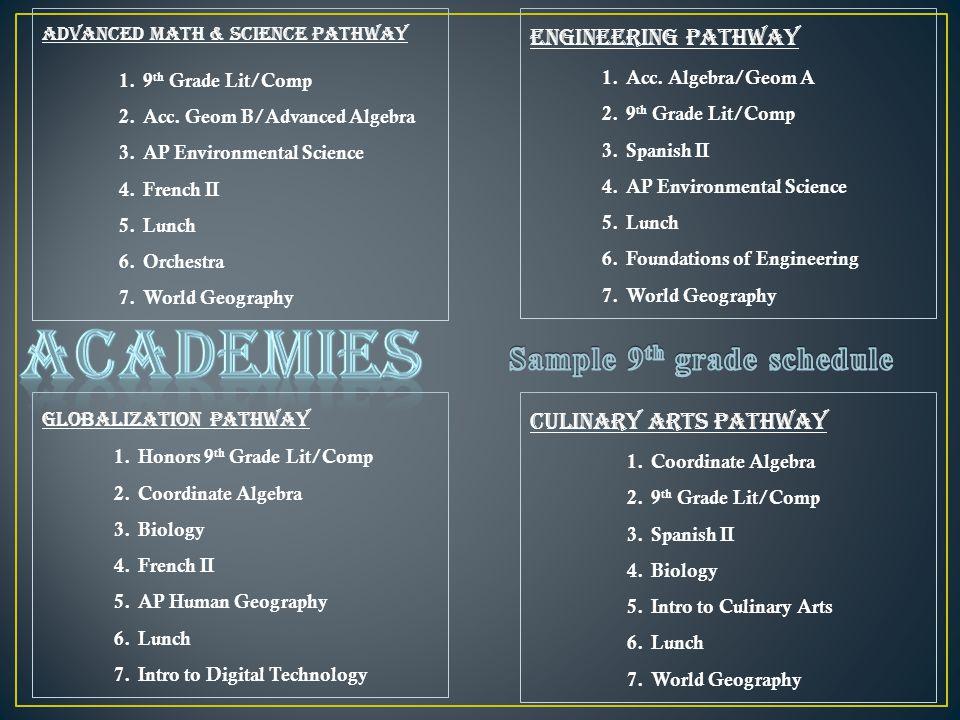 Advanced Math & Science Pathway 1.9 th Grade Lit/Comp 2.Acc.