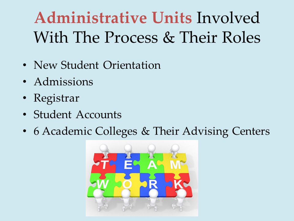 Administrative Units Involved With The Process & Their Roles New Student Orientation Admissions Registrar Student Accounts 6 Academic Colleges & Their Advising Centers