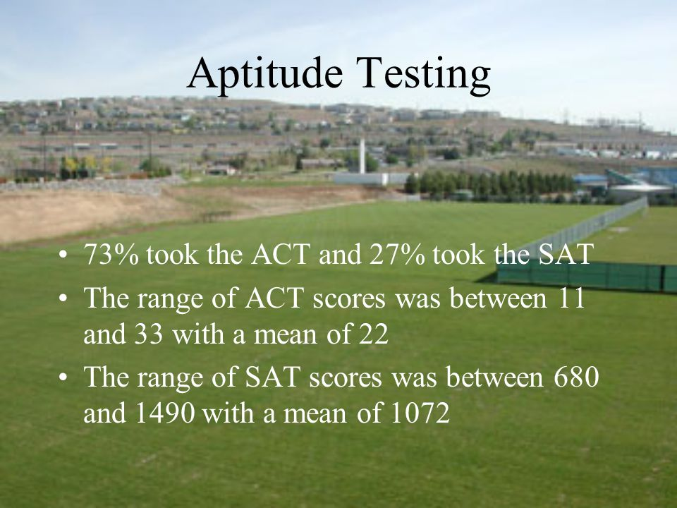 Aptitude Testing 73% took the ACT and 27% took the SAT The range of ACT scores was between 11 and 33 with a mean of 22 The range of SAT scores was between 680 and 1490 with a mean of 1072