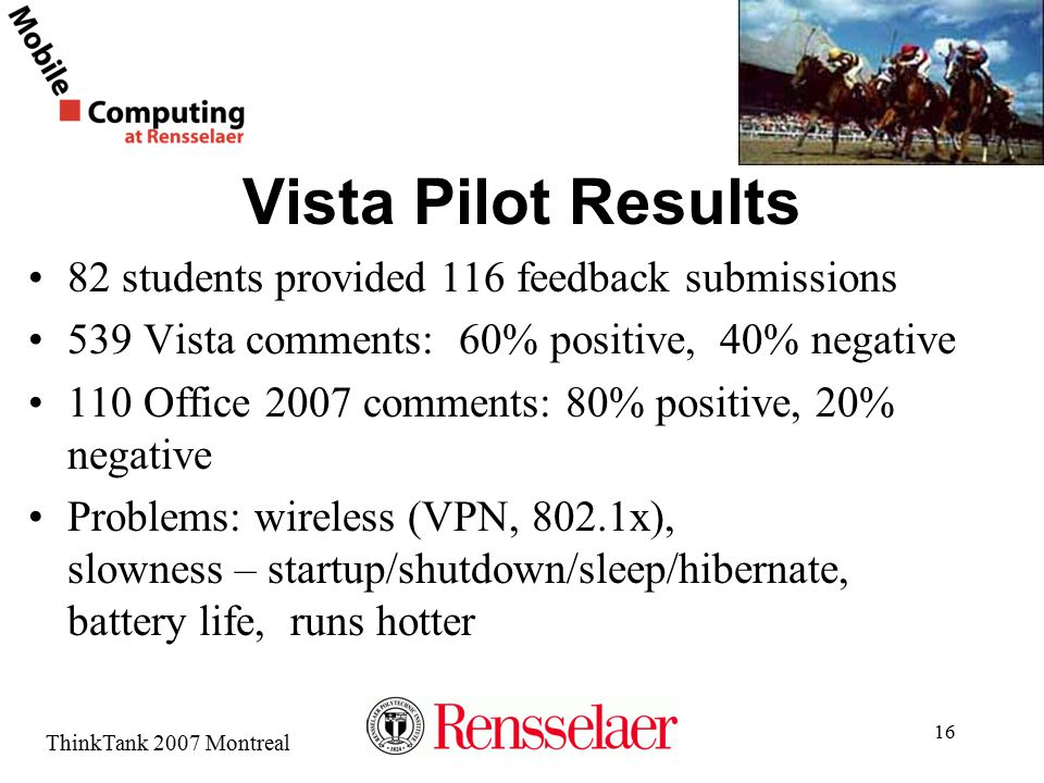 ThinkTank 2007 Montreal Vista Pilot Results 82 students provided 116 feedback submissions 539 Vista comments: 60% positive, 40% negative 110 Office 20