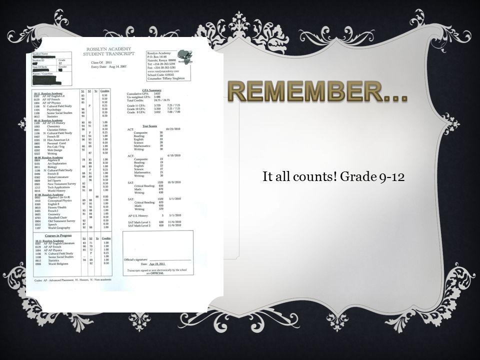 It all counts! Grade 9-12