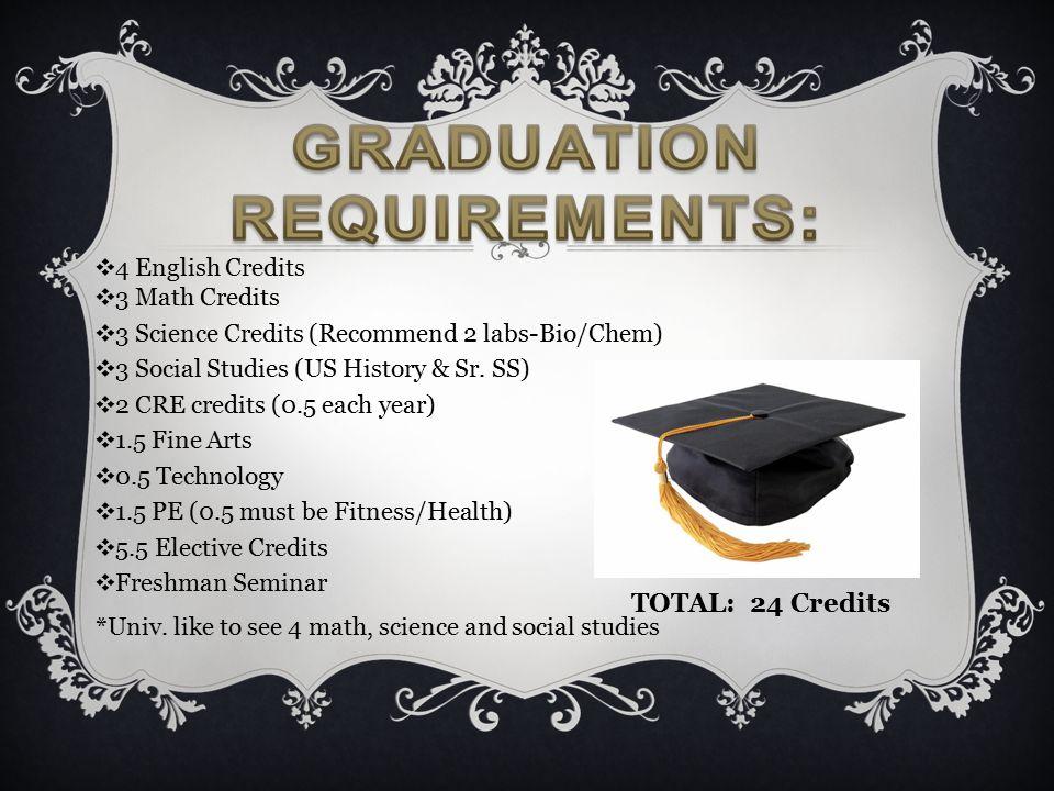 ❖ 4 English Credits ❖ 3 Math Credits ❖ 3 Science Credits (Recommend 2 labs-Bio/Chem) ❖ 3 Social Studies (US History & Sr.