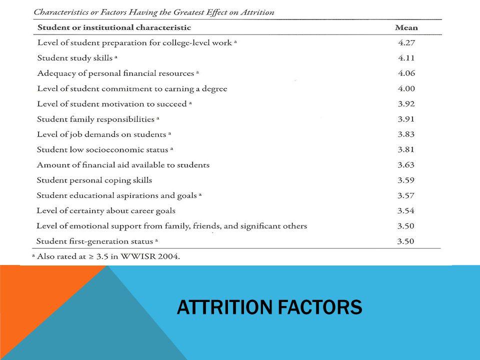ATTRITION FACTORS