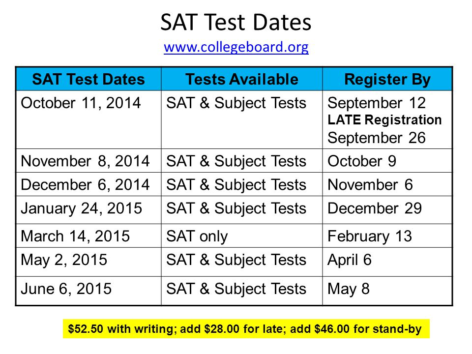 SAT Test Dates www.collegeboard.org www.collegeboard.org SAT Test DatesTests AvailableRegister By October 11, 2014SAT & Subject TestsSeptember 12 LATE Registration September 26 November 8, 2014SAT & Subject TestsOctober 9 December 6, 2014SAT & Subject TestsNovember 6 January 24, 2015SAT & Subject TestsDecember 29 March 14, 2015SAT onlyFebruary 13 May 2, 2015SAT & Subject TestsApril 6 June 6, 2015SAT & Subject TestsMay 8 $52.50 with writing; add $28.00 for late; add $46.00 for stand-by