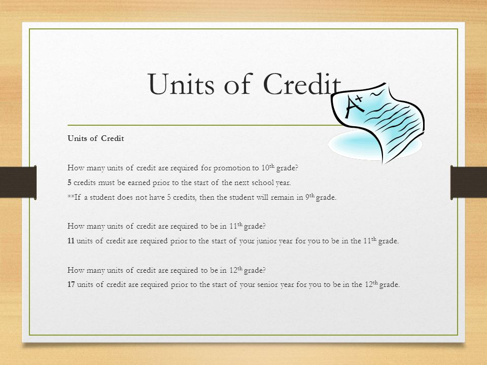 Units of Credit How many units of credit are required for promotion to 10 th grade.