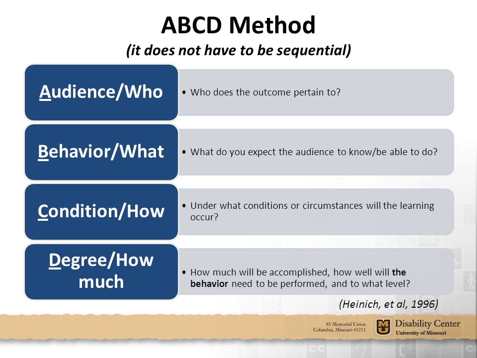 ABCD Method (it does not have to be sequential) Who does the outcome pertain to.