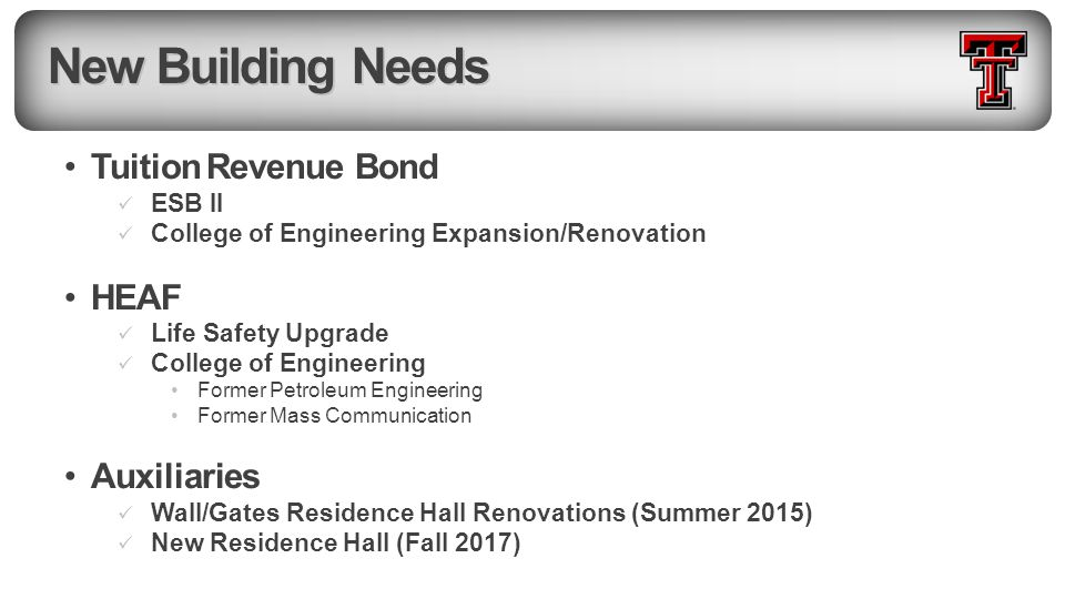 New Building Needs Tuition Revenue Bond ESB II College of Engineering Expansion/Renovation HEAF Life Safety Upgrade College of Engineering Former Petr