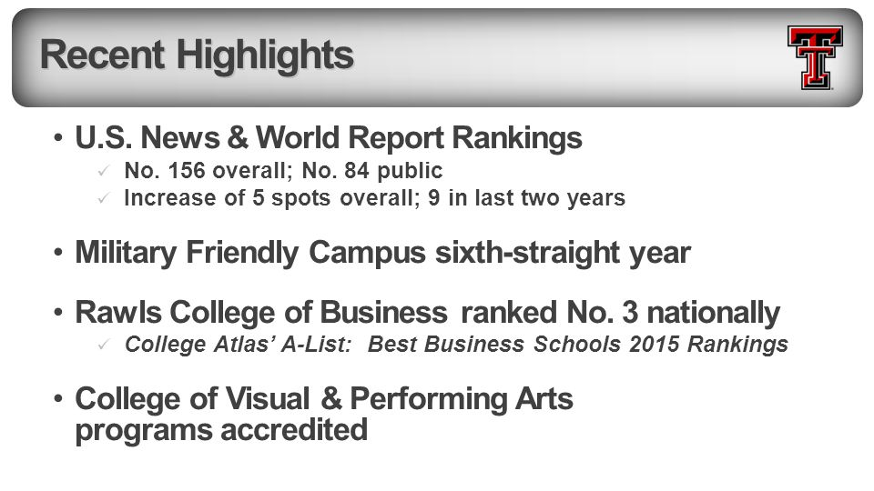 Recent Highlights U.S. News & World Report Rankings No.