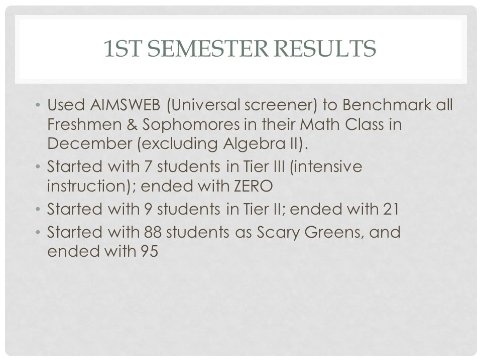 1ST SEMESTER RESULTS Used AIMSWEB (Universal screener) to Benchmark all Freshmen & Sophomores in their Math Class in December (excluding Algebra II).