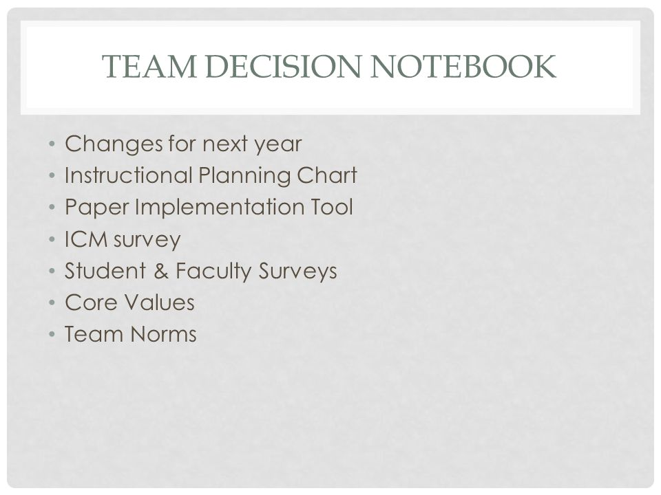 TEAM DECISION NOTEBOOK Changes for next year Instructional Planning Chart Paper Implementation Tool ICM survey Student & Faculty Surveys Core Values Team Norms