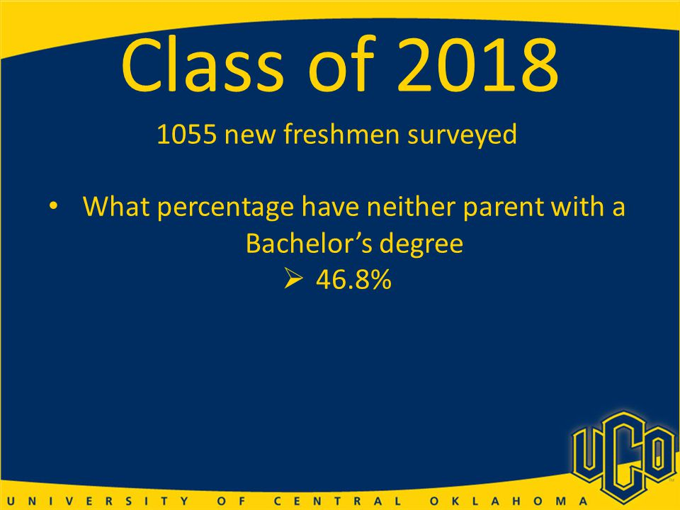 Class of 2018 1055 new freshmen surveyed What percentage have neither parent with a Bachelor's degree  46.8%
