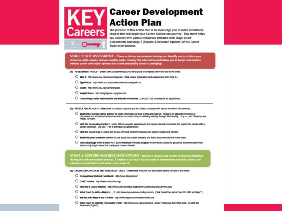 Your action plan www.bsu.edu/KEYCareers