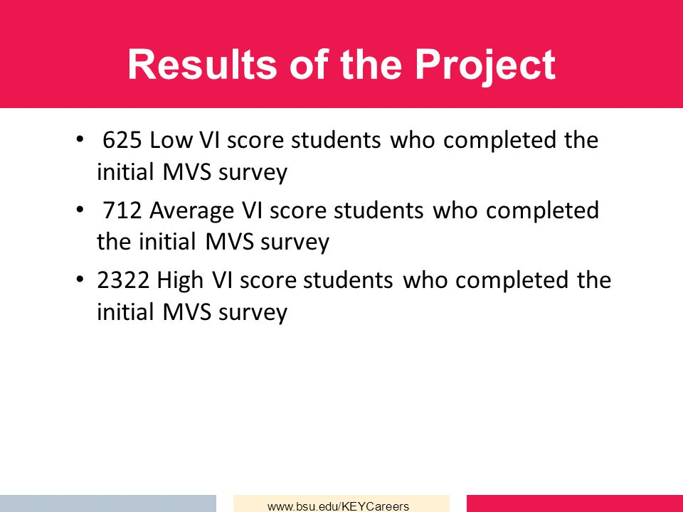 Results of the Project 625 Low VI score students who completed the initial MVS survey 712 Average VI score students who completed the initial MVS survey 2322 High VI score students who completed the initial MVS survey www.bsu.edu/KEYCareers