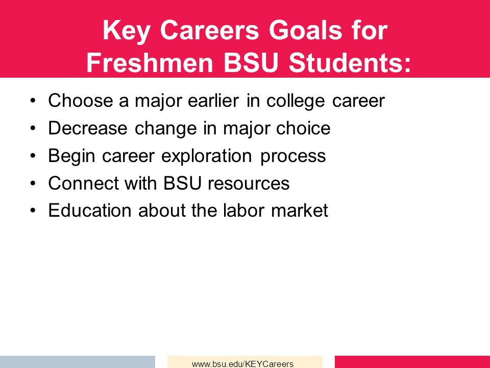 Key Careers Goals for Freshmen BSU Students: Choose a major earlier in college career Decrease change in major choice Begin career exploration process Connect with BSU resources Education about the labor market www.bsu.edu/KEYCareers